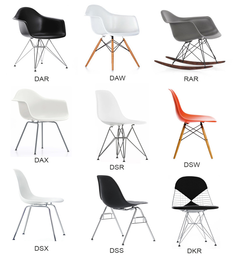 Les principaux modèles de chaises scandinaves